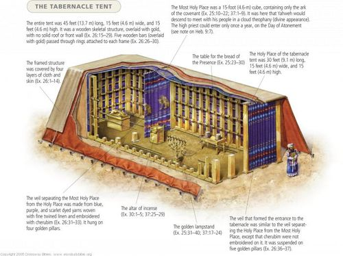Illustration-tabernacle-tent