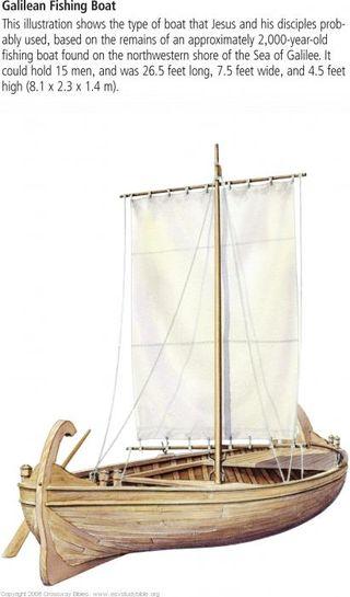 Illustration-galilean-fishing-boat
