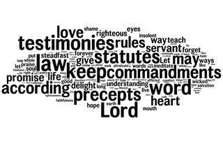 Psalm 119 Wordle