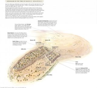 Jerusalem in the Time of David, ESV Study Bible