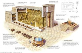 Illustration of Solomons Temple from the ESV Study Bible