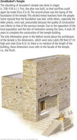 Zerubbabel's Temple, ESV Study Bible